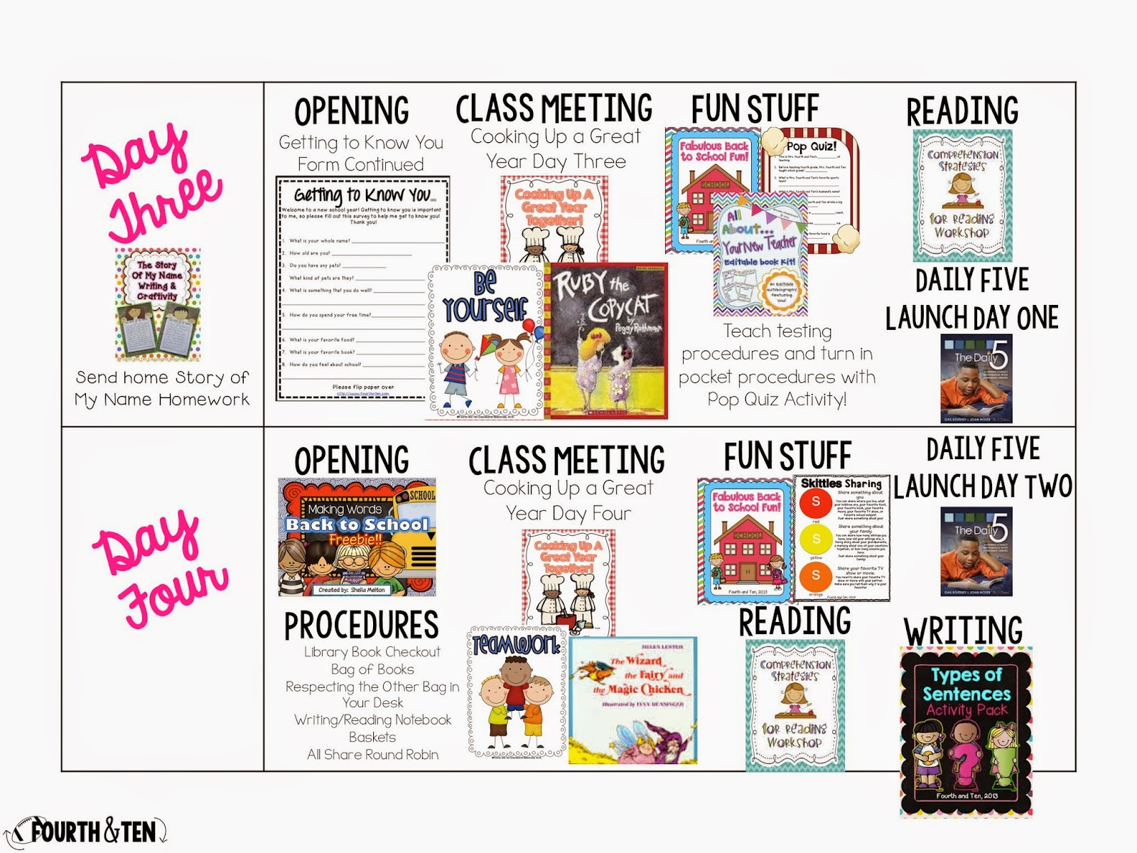 Fourth And Ten My Back To School Lesson Plans
