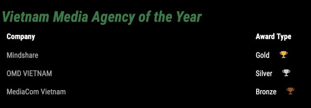 Agency of the year 2019 - Vietnam Media Agency of the Year