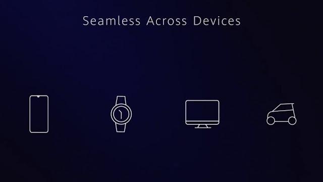 HarmonyOS, ຫົວເວີ່ຍ, ຫົວເວີ່ຍລາວ, Huawei ເປີດໂຕ HarmonyOS, ຂ່າວໄອທີ, ອັບເດດໄອທີ,  ສາລະເລື່ອງໄອທີ ເນື້ອຫາໄອທີ, ສາລະໄອທີ, IT-news, spvmedia