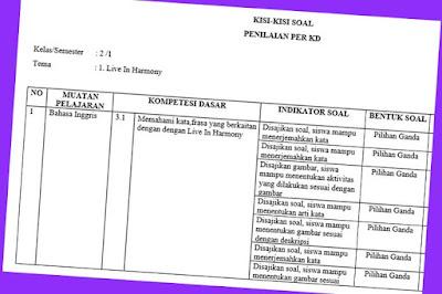 Kisi-Kisi Soal UH / PH B Inggris Kelas 2 Semester 1 Revisi