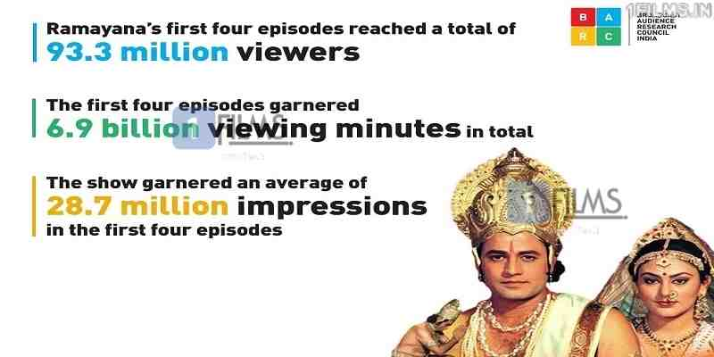 Ramayan TRP Rating Today 2020