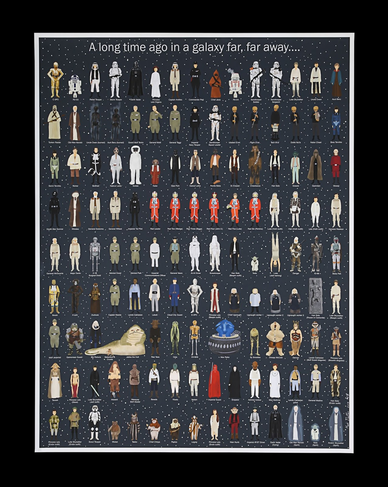 STAR WARS ORIGINAL TRILOGY (1977-83) - Mondo Poster
