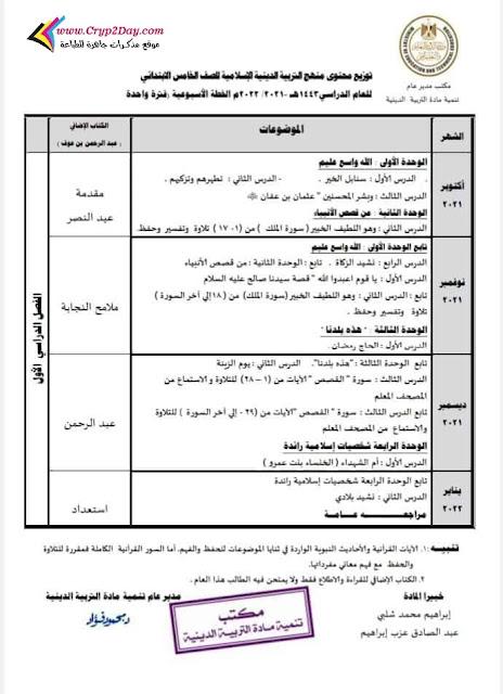 توزيع منهج التربية الاسلامية للصف الخامس الابتدائي ترم اول 2022