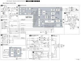 Esquema Elétrico: Philips LCD Chassis LC4.1E AA Service Manual