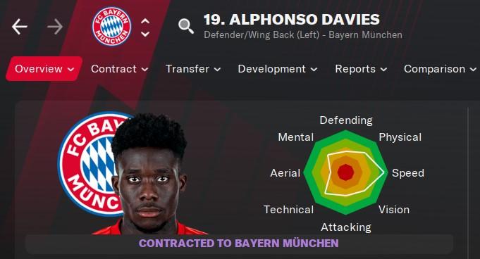 Football Manager 2021 - Alphonso Davies | FM21