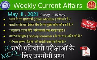 Weekly Current Affairs ( May II , 2021 )