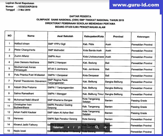gambar Daftar Peserta OSN SMP Tingkat Nasional Tahun 2019