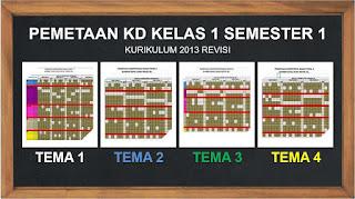 Download Pemetaan Kompetensi Dasar Kelas 1