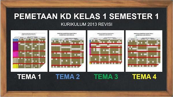 Pemetaan KD Kelas 1 SD Semester 1 Kurikulum 2013 Revisi