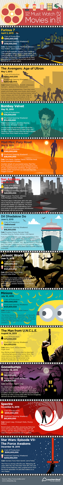 12 must watch movies in 2015, An Infographic