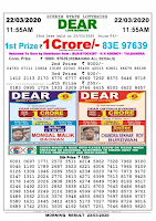 Sikkim State Lottery Today Dhankesari Morning Result