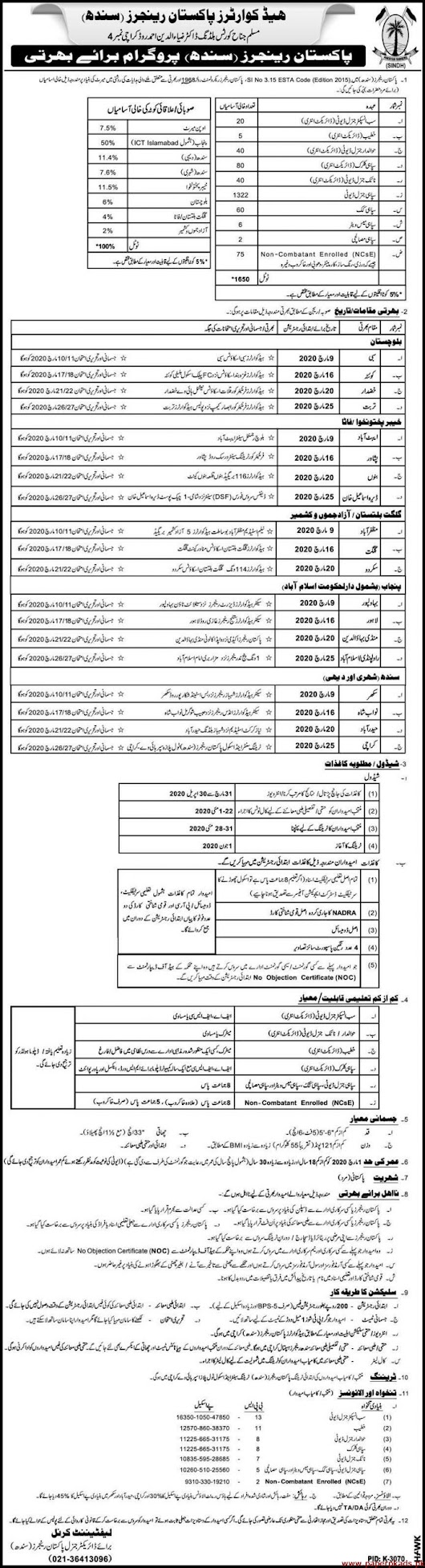 Pakistan Rangers Sindh New Jobs 2020