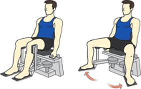 hip abductor machine exercises
