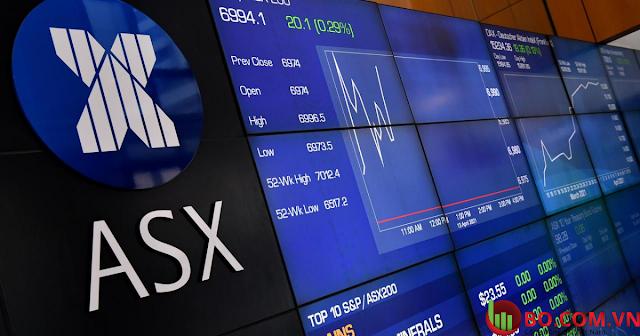 Cổ phiếu Úc tăng gần 0,4% vào thứ tư