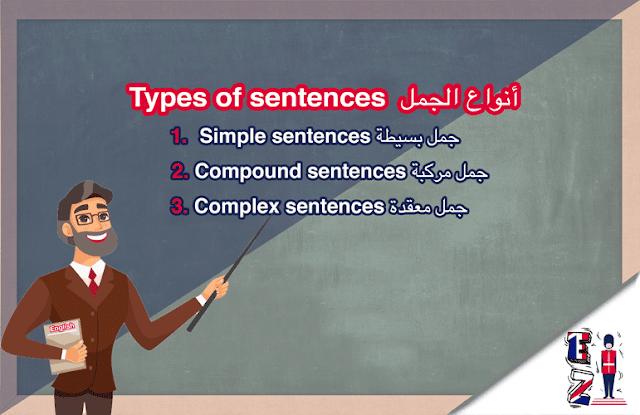 Types of sentences in English language