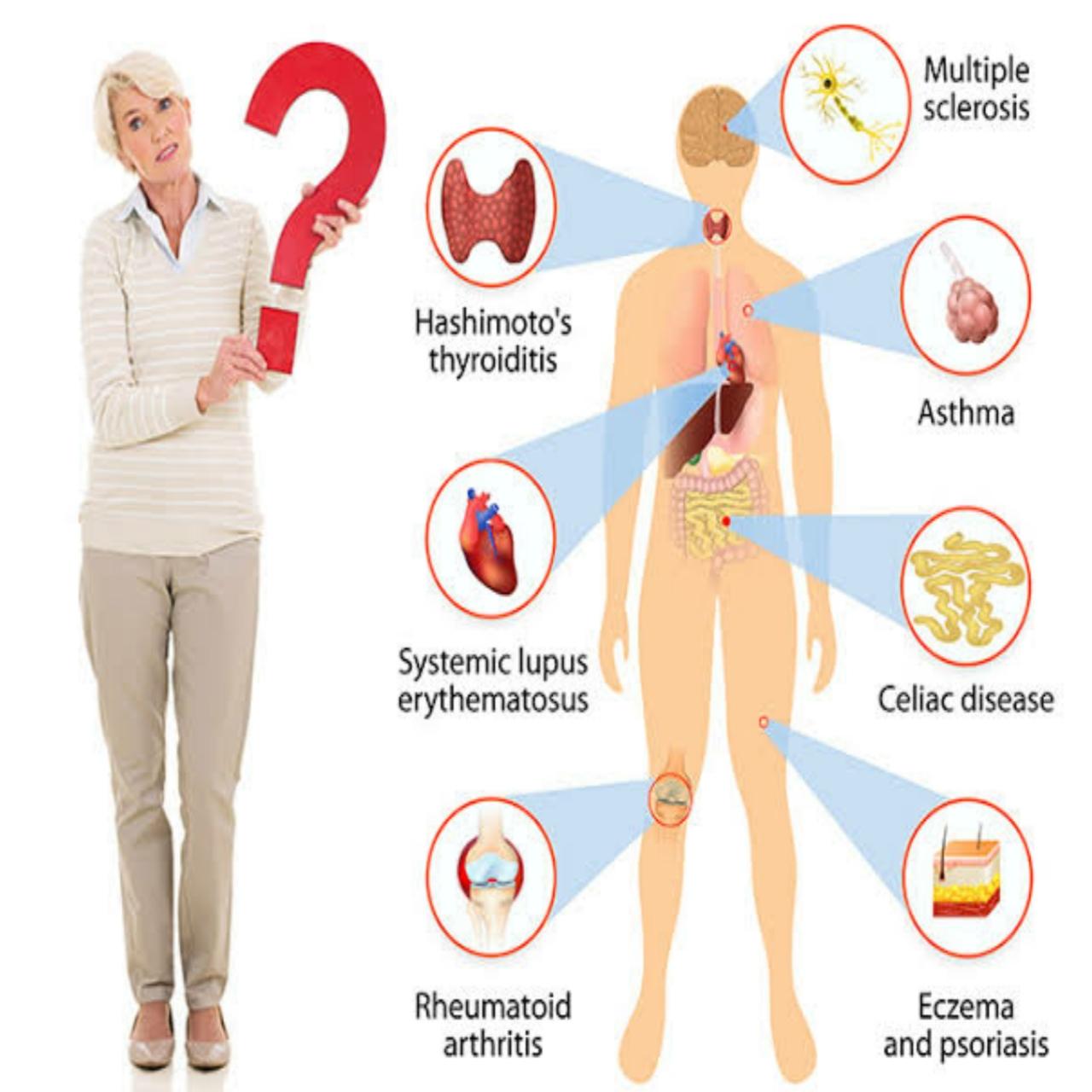 Autoimmune disease in immune system