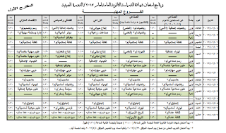 البرنامج المقترح الاول للفروع المهنية الدورة الصيفية 2017