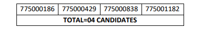 HPSSC Sub Inspector of Fisheries (on contract basis) Post Code: 775 Result 2021