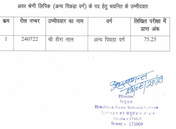 HFRI Shimla LDR Final Result 2021