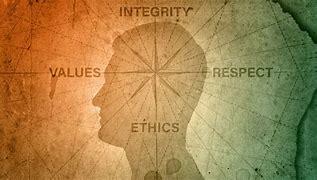 Moral in Psychology | Definition Of Moral Psychology
