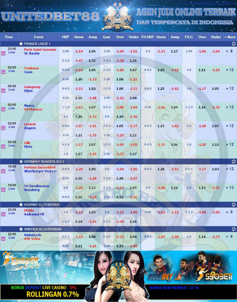 Unitedbet88 Jadwal Pertandingan Bola Sbobet Online Tanggal ...