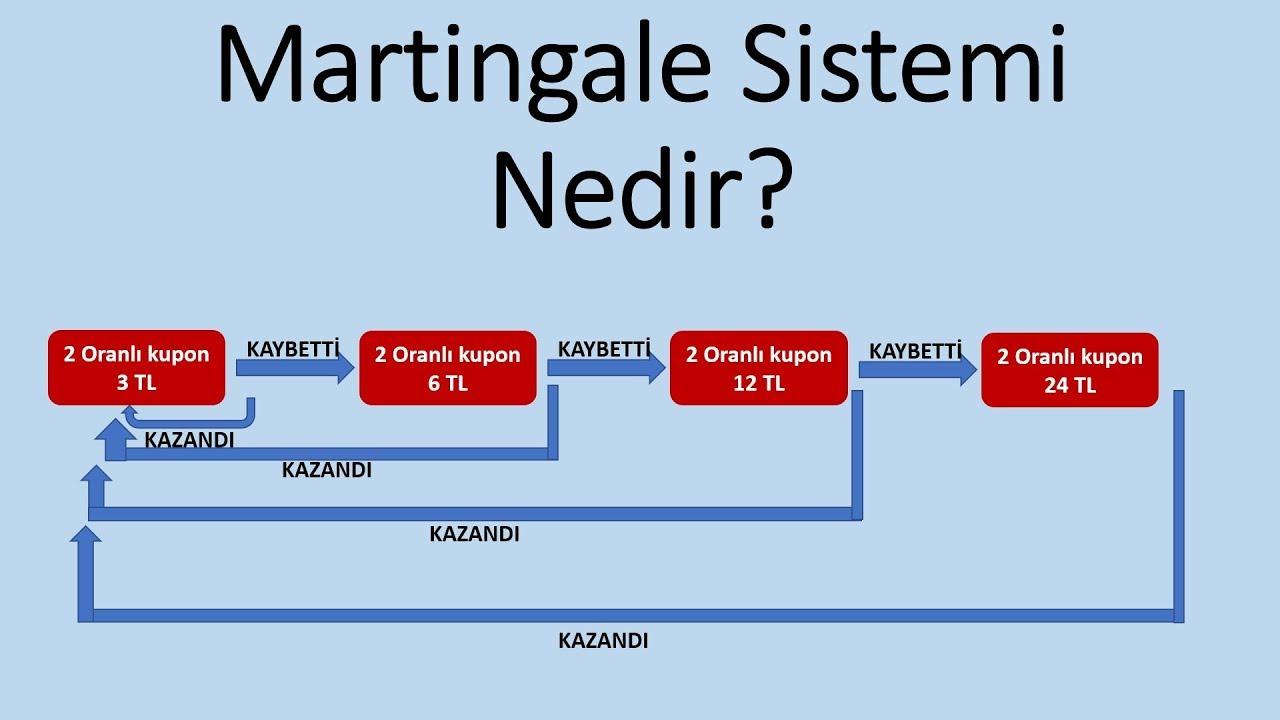 Martingale Sistemi