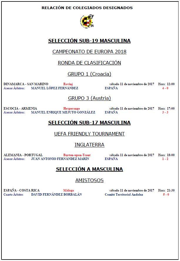 arbitros-futbol-designaciones-fifa3