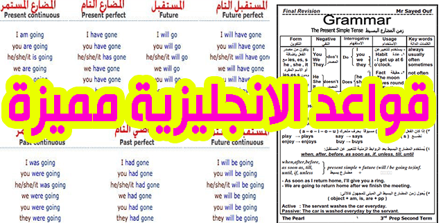 6 كتب PDF صغيرة ومميزة لتعليم قواعد اللغة الانجليزية بسهولة