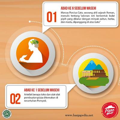 http://www.hargapedia.net/2018/08/ini-kisah-masuknya-pizza-ke-indonesia.html