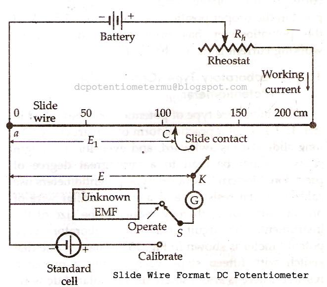 Slide Wiring Diagram car block wiring diagram