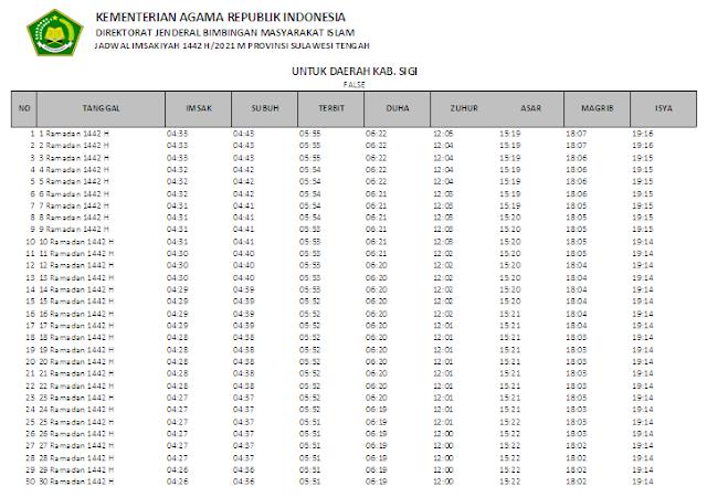 Jadwal Imsakiyah Ramadhan 1442 H Kabupaten Sigi, Provinsi Sulawesi Tengah