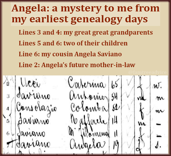 One of my 1st genealogy finds had the mysterious Angela.
