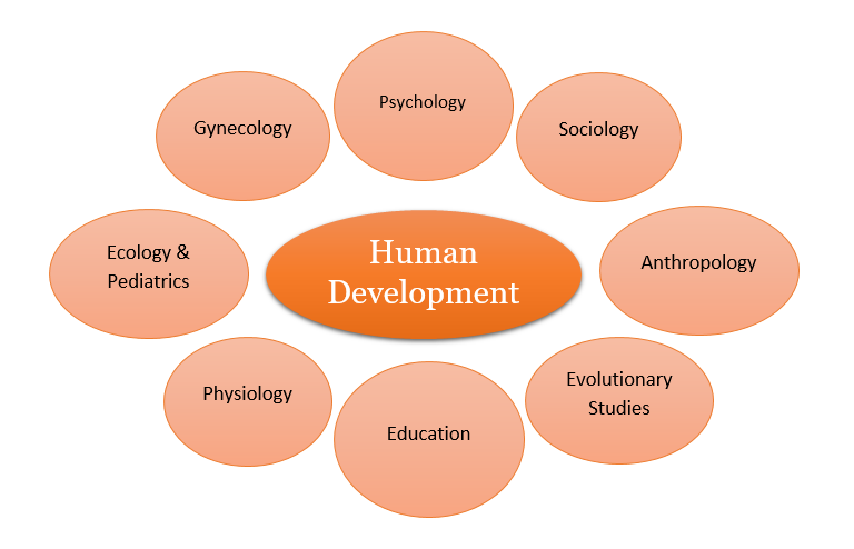 nature and scope of psychology A mead project source page originally published as: edward alsworth ross the nature and scope of social psychology chapter 1 in social psychology: an.