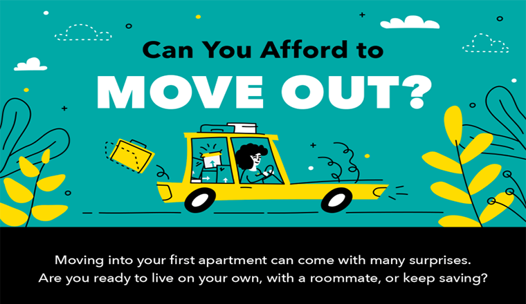 Can I afford moving Out? + Checklist First Apartment #infographic