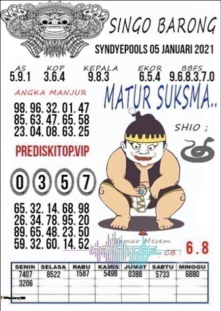 Prediksi Singo Barong Toto Macau Selasa 05 Januari 2021