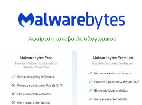 δωρεάν εφαρμογή προστασίας από malware