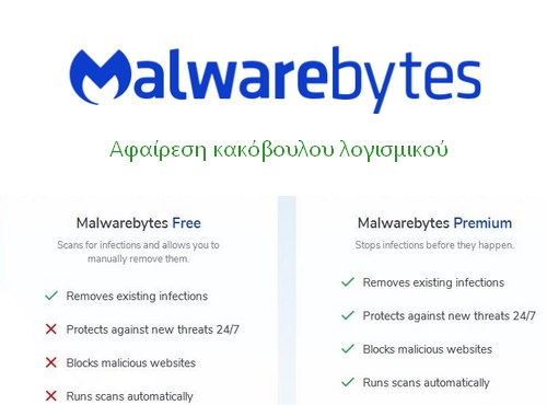 Malwarebytes Anti-Malware - Διώξτε τα malware με ασφάλεια