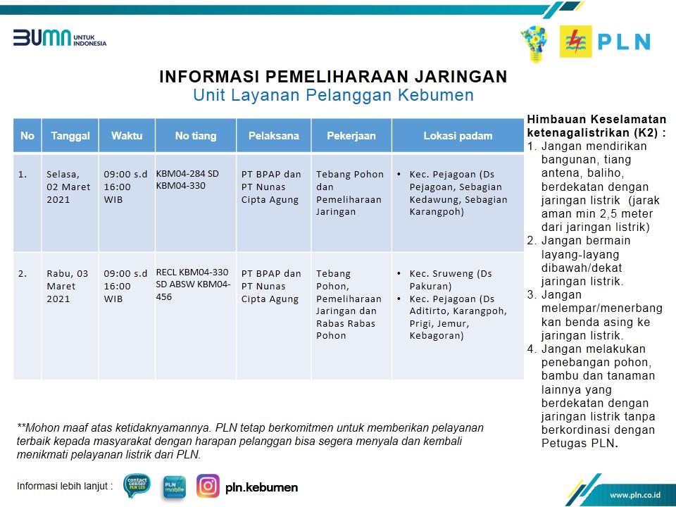 Berikut Jadwal Pemadaman Listrik di Kebumen Rabu 3 Maret 2021