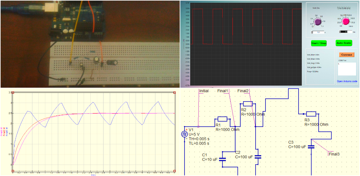 Tutorial: Simulating your circuit on QUCS and using an