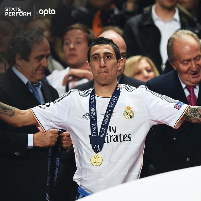 """""""Phản đồ MU"""" tỏa sáng vào chung kết cúp C1: Điềm báo PSG vô địch như Real? 3"""