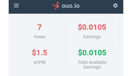 Ouo.io – best link shortener to earn money