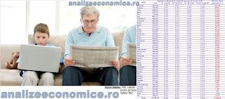 Ce județe vor fi afectate cel mai mult de îmbătrânirea populației