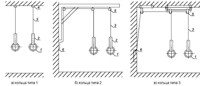 Элементы конструкции гимнастических колец