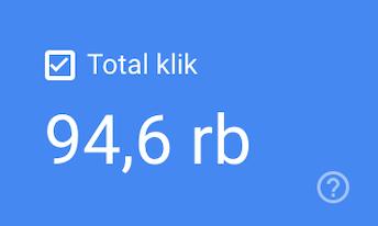 Total Klik