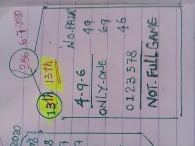 Thai Lottery 3up Direct Set Facebook Timeline Blog Spot 01 August 2020