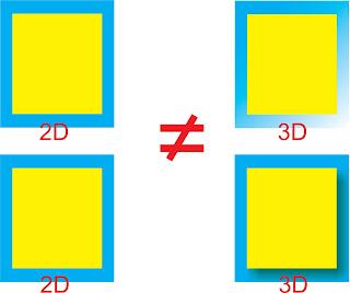 2D là gì? Hướng dẫn phân biệt hình in 2D và 3D