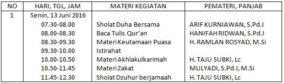 Contoh Jadwal Kegiatan Pesantren Kilat (Sanlat) Ramadhan 1437 H Tingkat SMP Tahun 2016