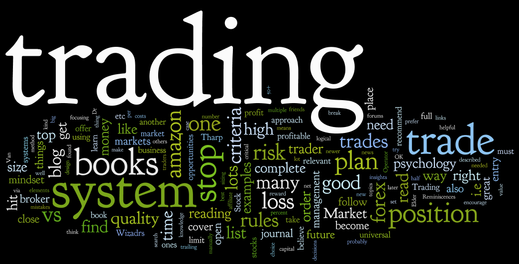 high quality trade open setups wordle
