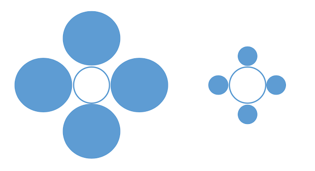 Context Effect in UI design