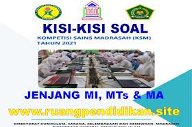 Kisi-kisi KSM Jenjang MI, MTs Dan MA Tahun 2021